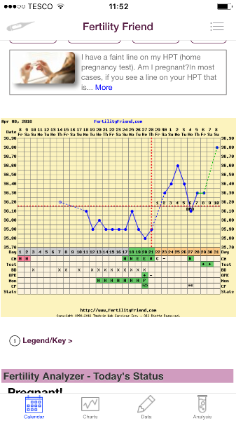 Is this a BFP? — MadeForMums Forum