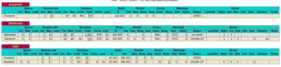 haproxy /stats