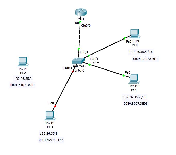 Port security worked when I entered ip address via Packet