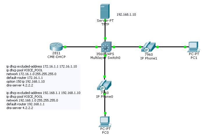Configuring CME router — TechExams Community