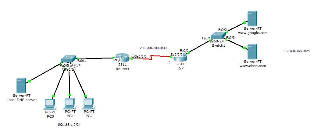 Home lab - NAT configuration — TechExams Community
