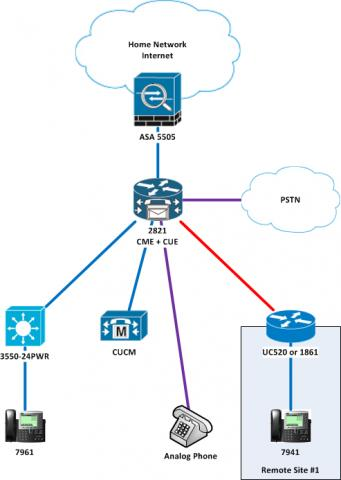 CCNA Voice Lab (for the home) - Page 4 — TechExams Community