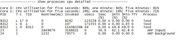 High CPU Utilization on Cisco 4506-E — TechExams Community