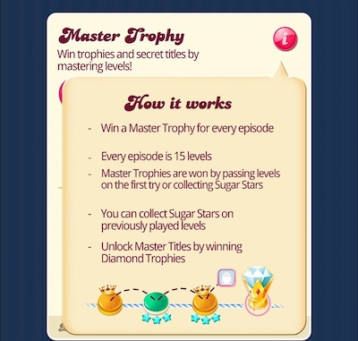 MasterTrophy_How_to_Candy Crush Saga.jpg