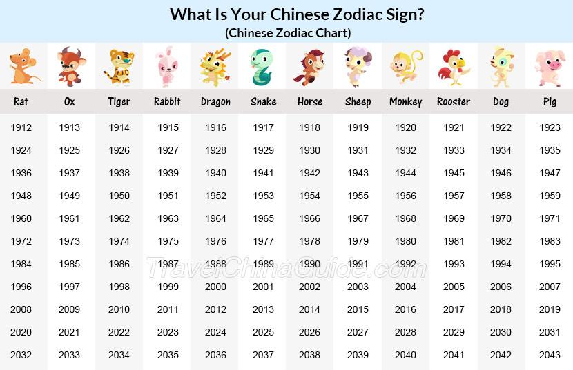 zodiac-year-chart.jpg