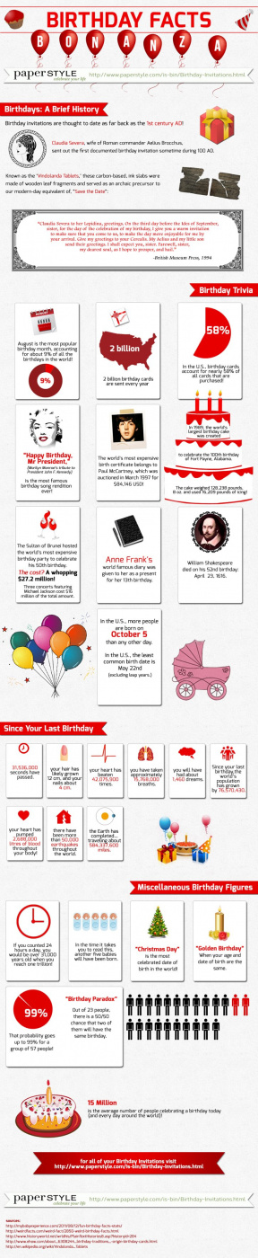 birthdayinfographic-tip-d.jpg