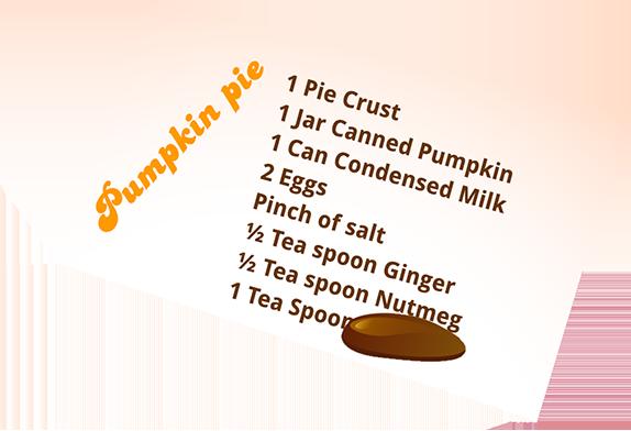 Pumpkin pie! 1 Pie Crust,  1 Jar Canned Pumpkin,  1 Can Condensed milk,  2 Eggs,  Pinch of Salt,  ½ Tea spoon Ginger,  ½ Tea spoon Nutmeg,  1 Tea spoon ?