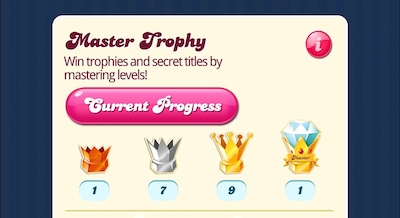 MasterTrophy_Candy Crush Saga.jpg