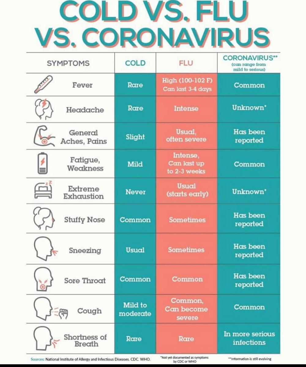 Cold- Flu- Corona Virus.jpg
