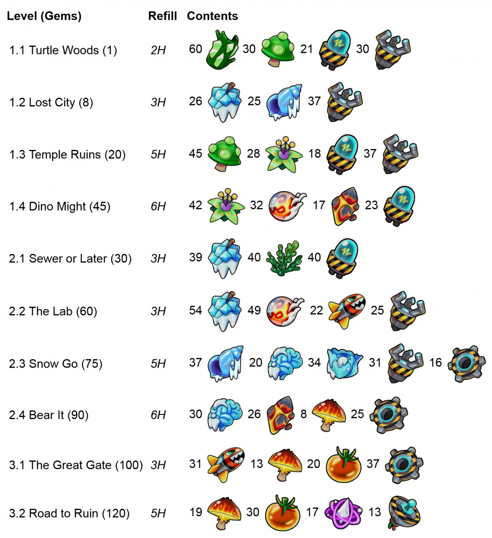 collection run summary.jpg