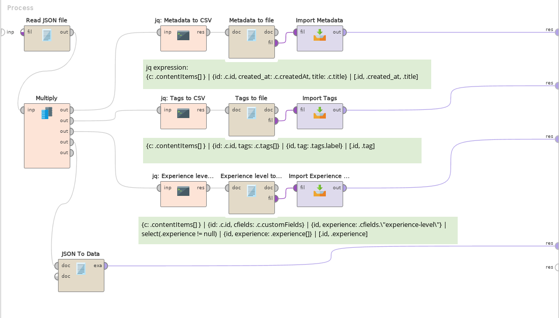 Powerful JSON processing with jq — RapidMiner Community