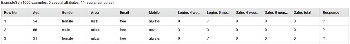 daily demo data no response.png