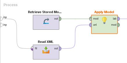 1 deployment process XML.png