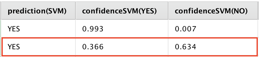 SVM_Confidence.png