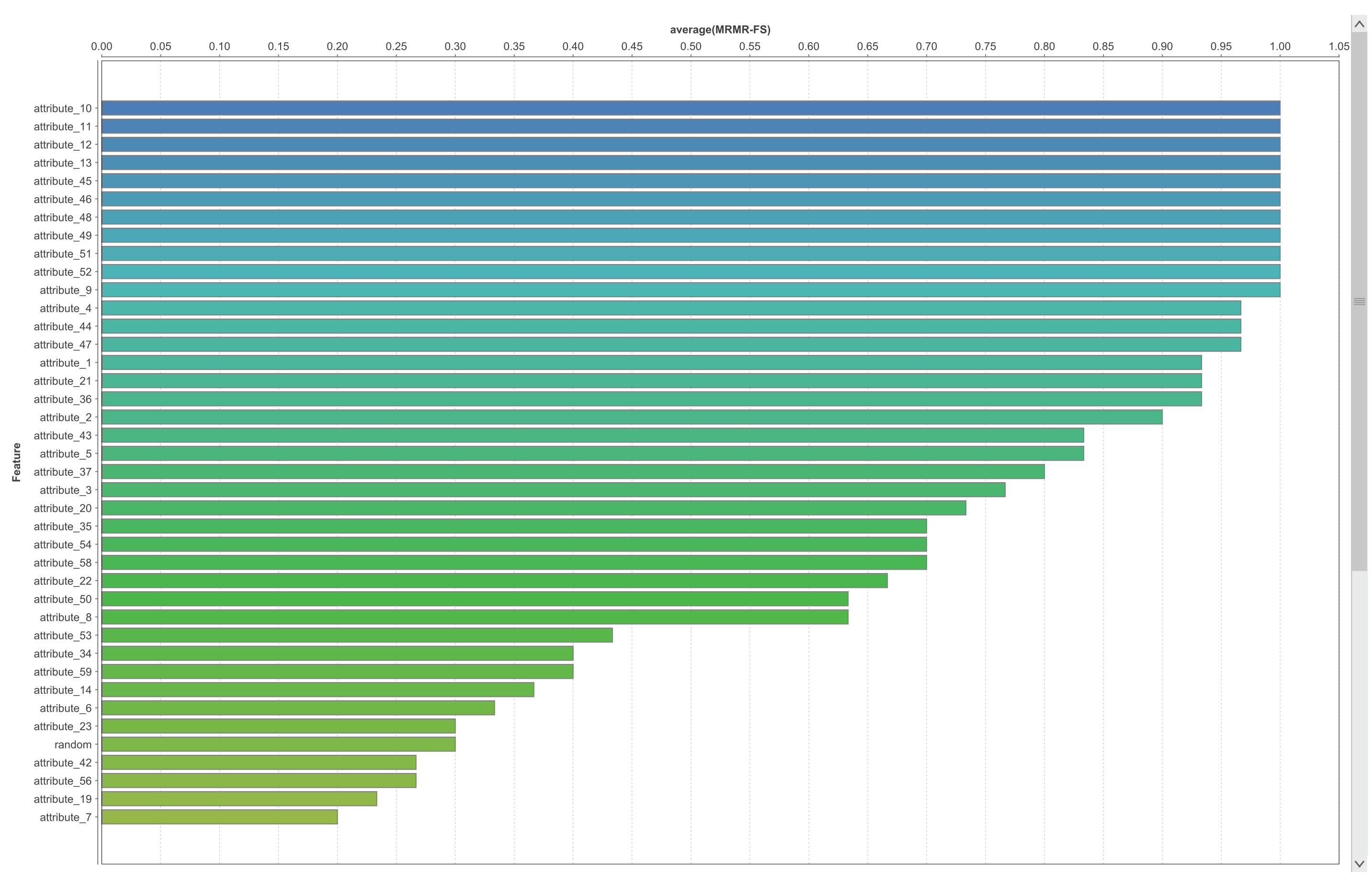 bar graphs.png