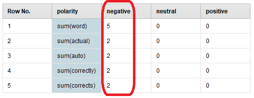 Sentiment_Analysis_2.png