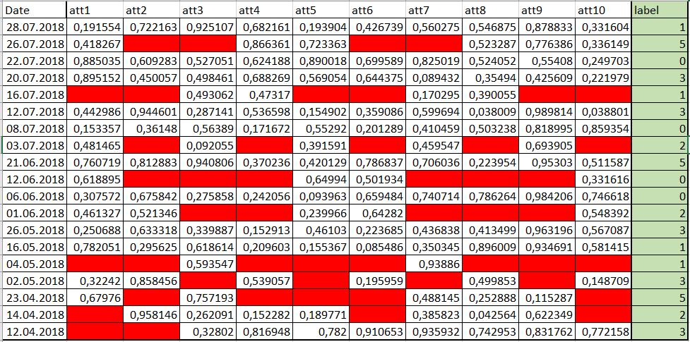 data_prep_problem.PNG