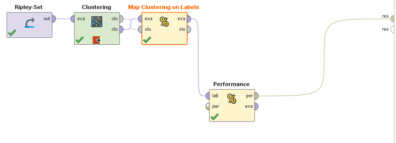 prediction accuracy for clustering — RapidMiner Community