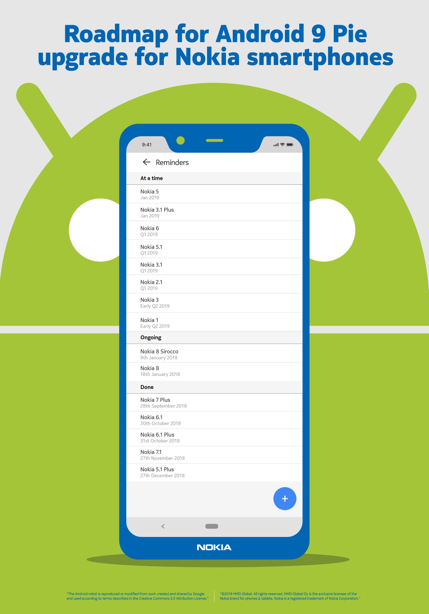 Nokia 5 TA 1053 Android Pie Beta Version — Nokia phones