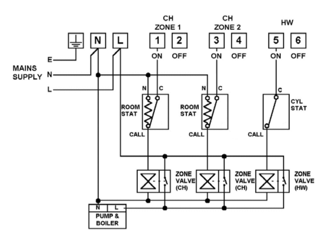 A2C3E94F-1FB4-4772-9EC0-3ECAF5FC1E6E.jpeg