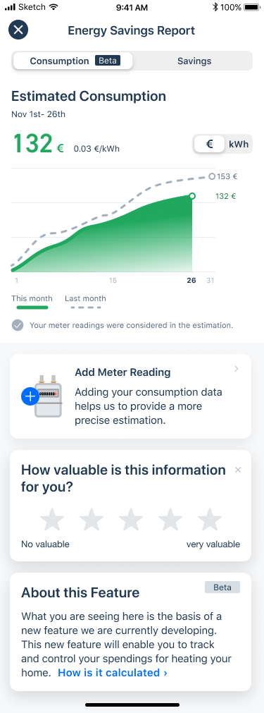 Estimated_Consumption_Added_Data.png