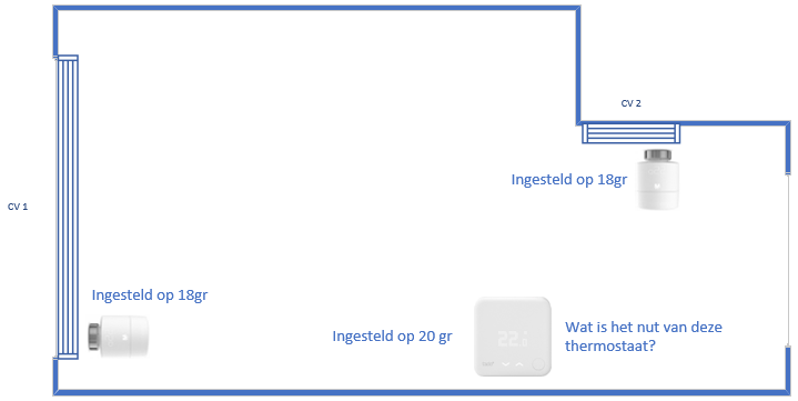 Tado-thermostaat.PNG