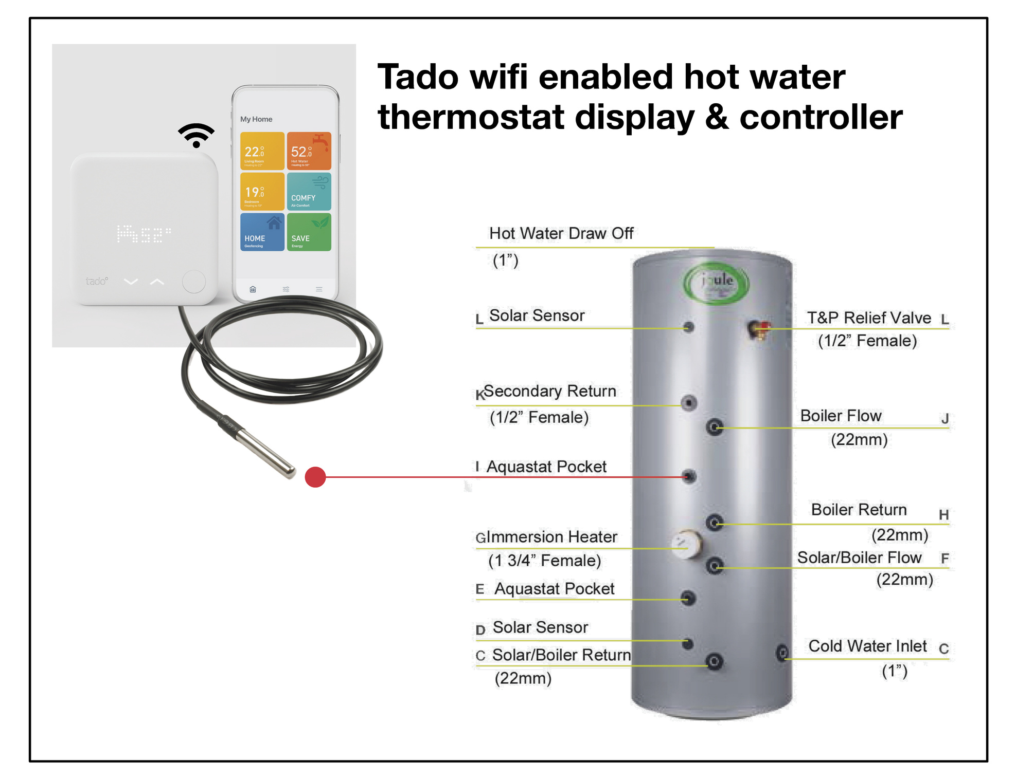 Tado Wifi Hot Water Display & Controler.JPG