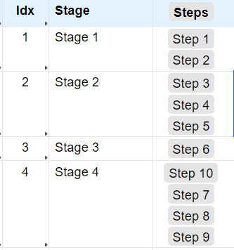 Stage-Steps.PNG