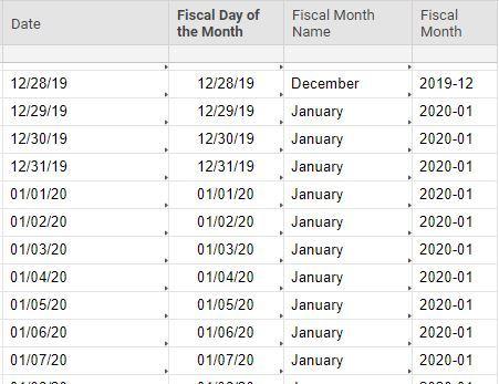 Sheet B Fiscal Month.JPG