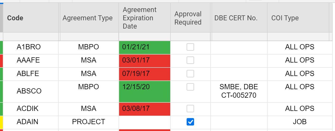 approval coi log.JPG