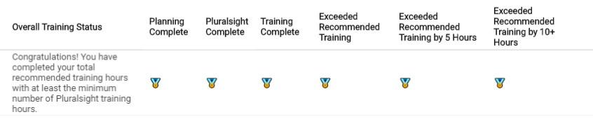 TrainingStatus.jpg