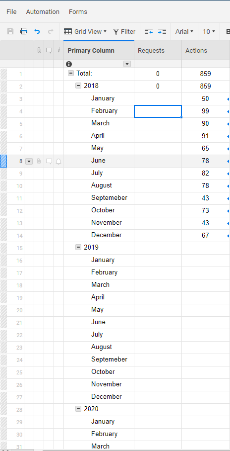 Request Metric Sheet.PNG