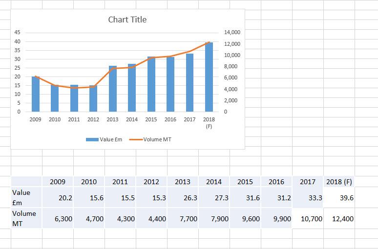 test chart data.jpg