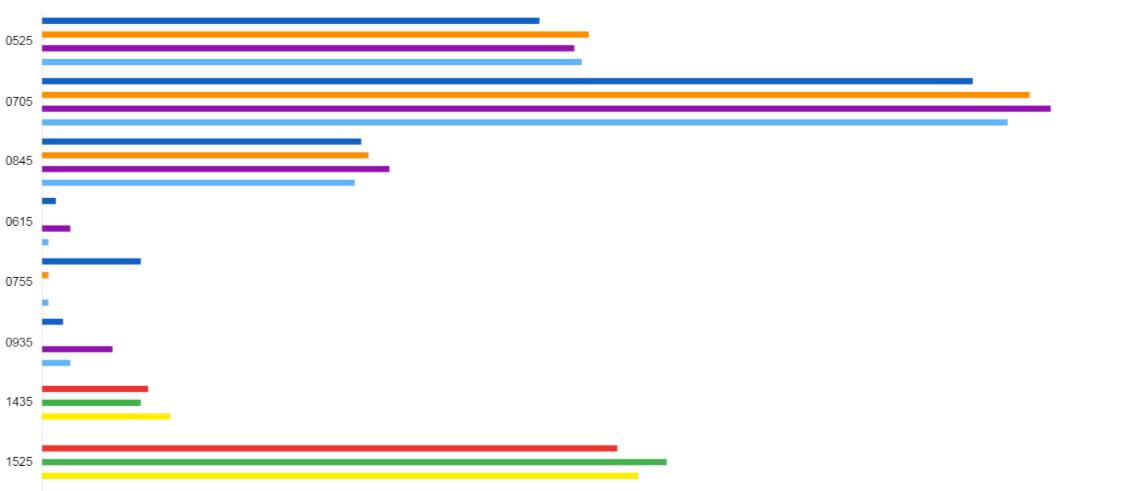Capture_blurry_chart_text.PNG