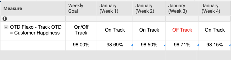 On Track - Off Track.png