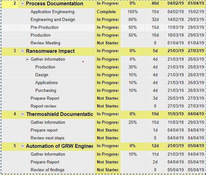 Smart Sheet - Gantt summary issue.jpg