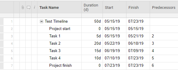 20190605 Test timeline.png
