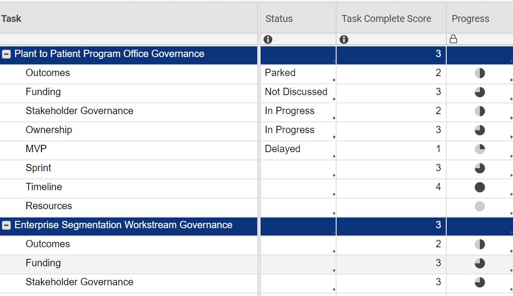 2019-07-31 18_52_50-PtP Project Governance Setup Details - Smartsheet.com_.png