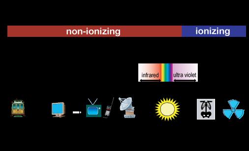 electromagnetic-spectrum.png