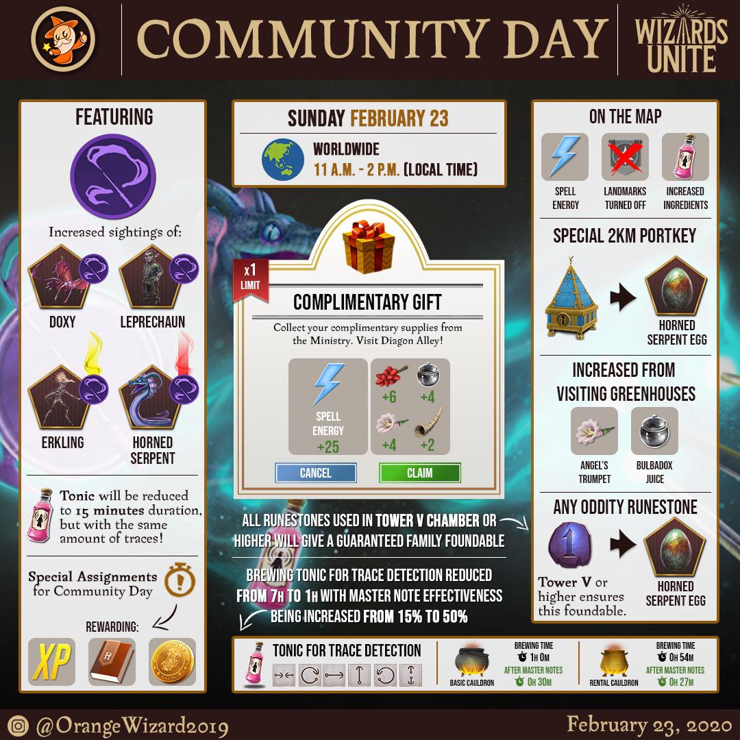 COMMUNITY_DAY_-_FEBRUARY_2020.jpg
