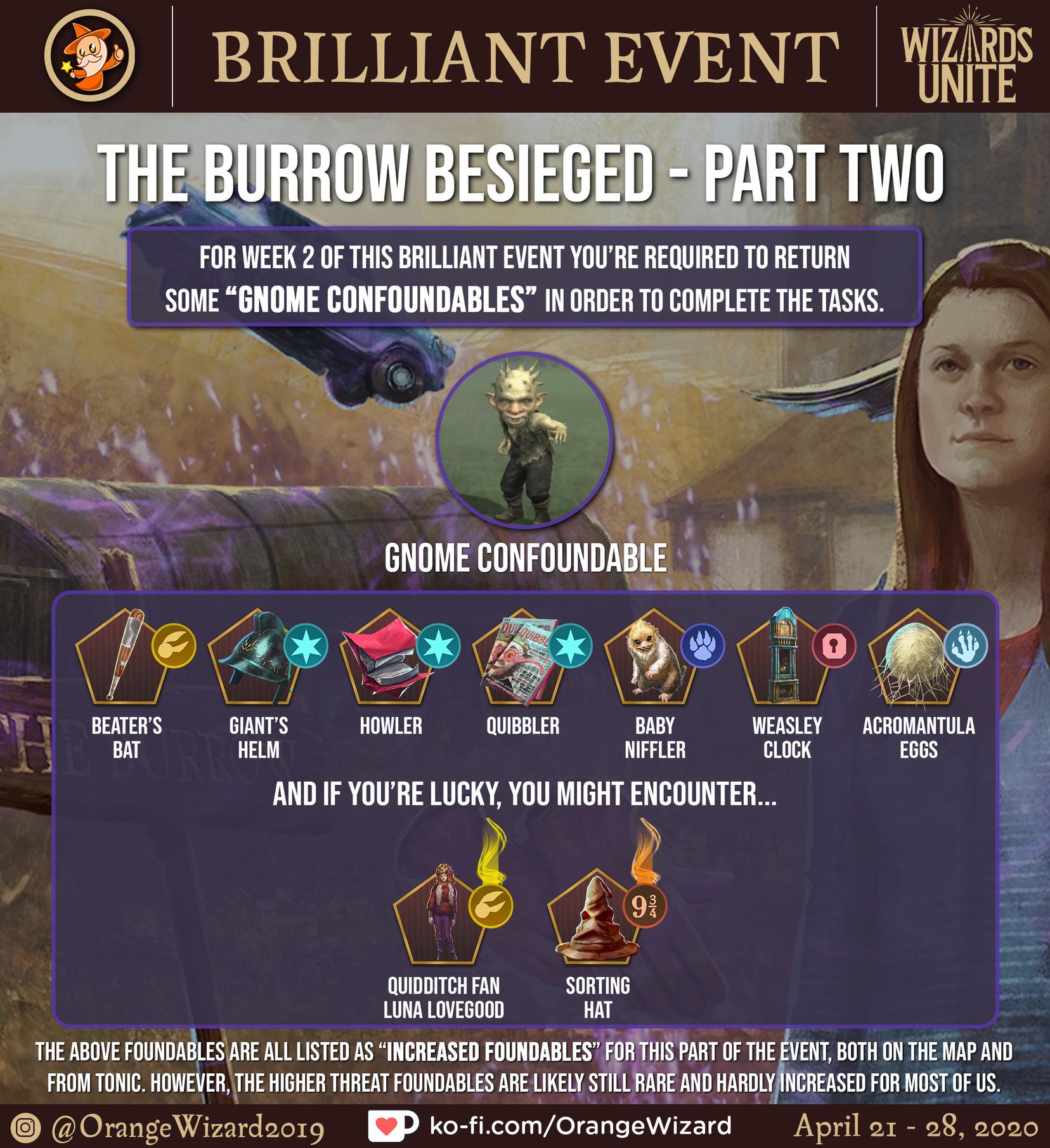BRILLIANT_EVENT_-_BURROW_BESIEGED_II_-_GNOME_CONFOUNDABLES-1.jpg