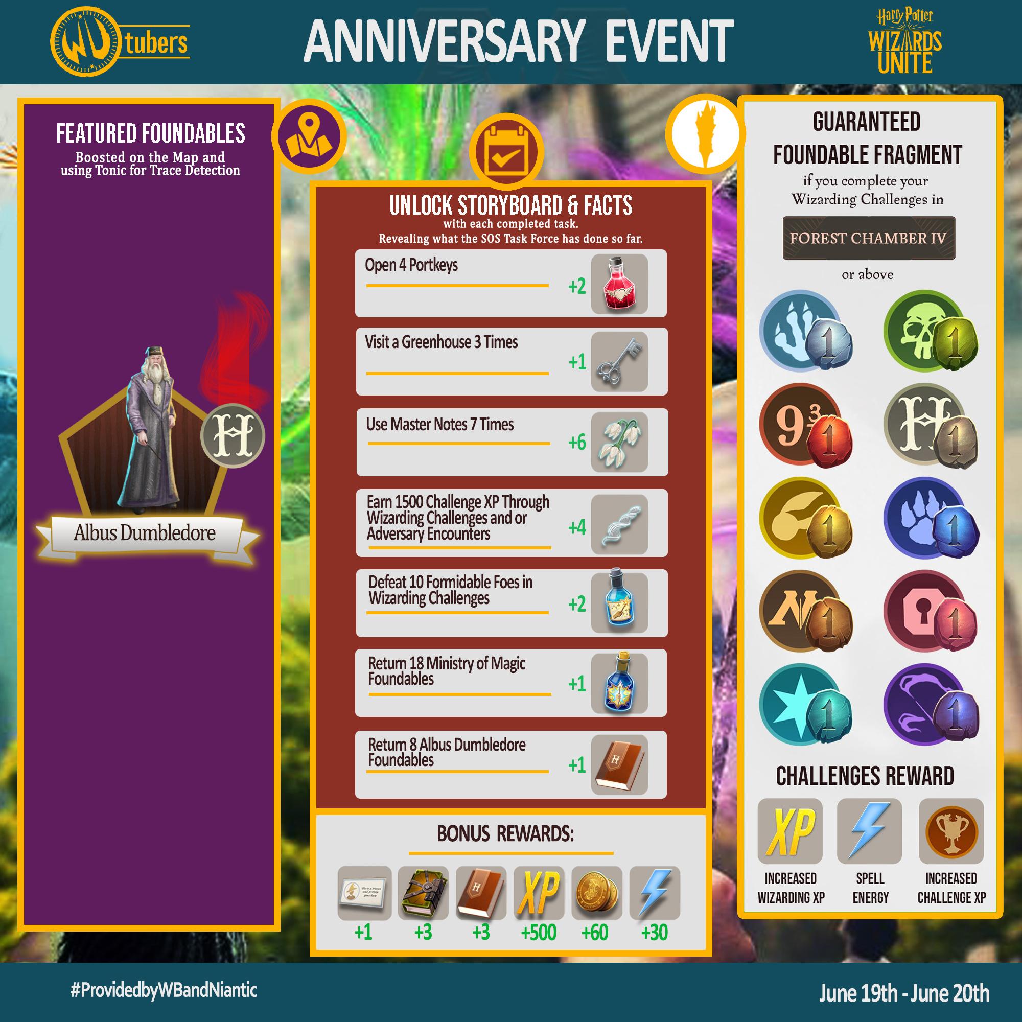 Anniversary_Event_2021_Features__Tasks.jpg