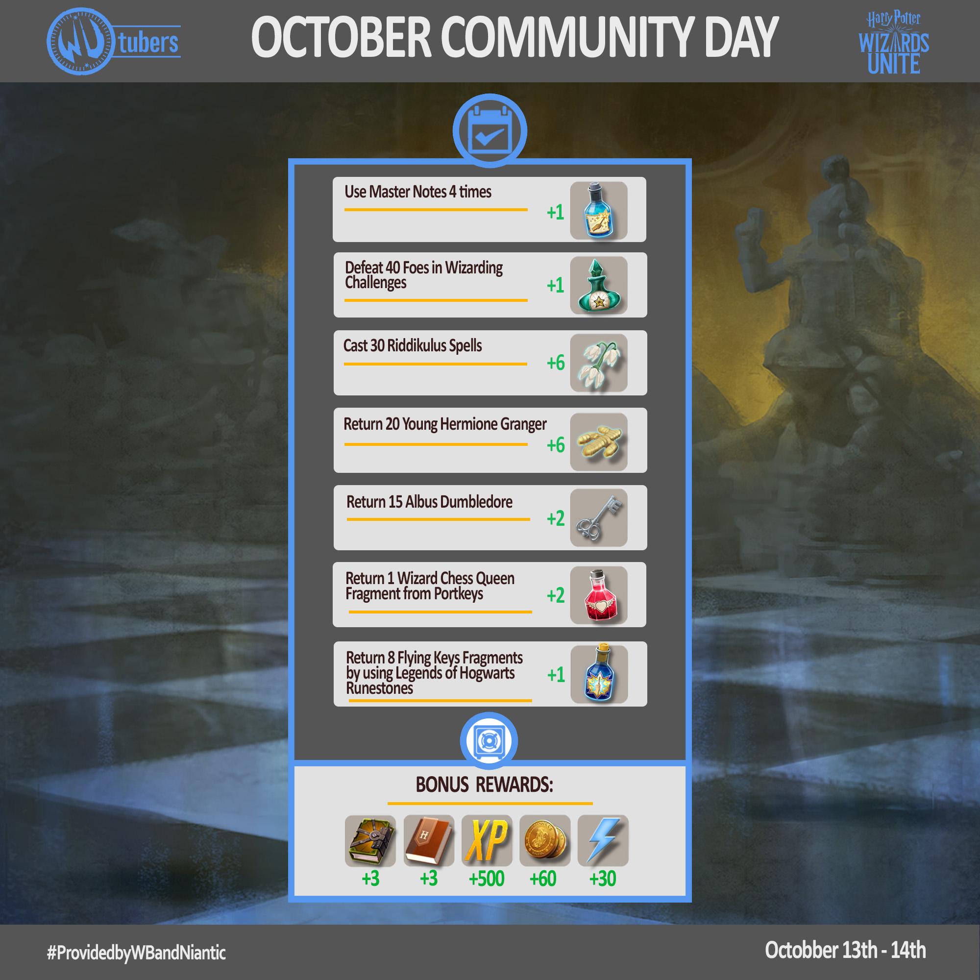 October_Community_Day_Tasks.jpg