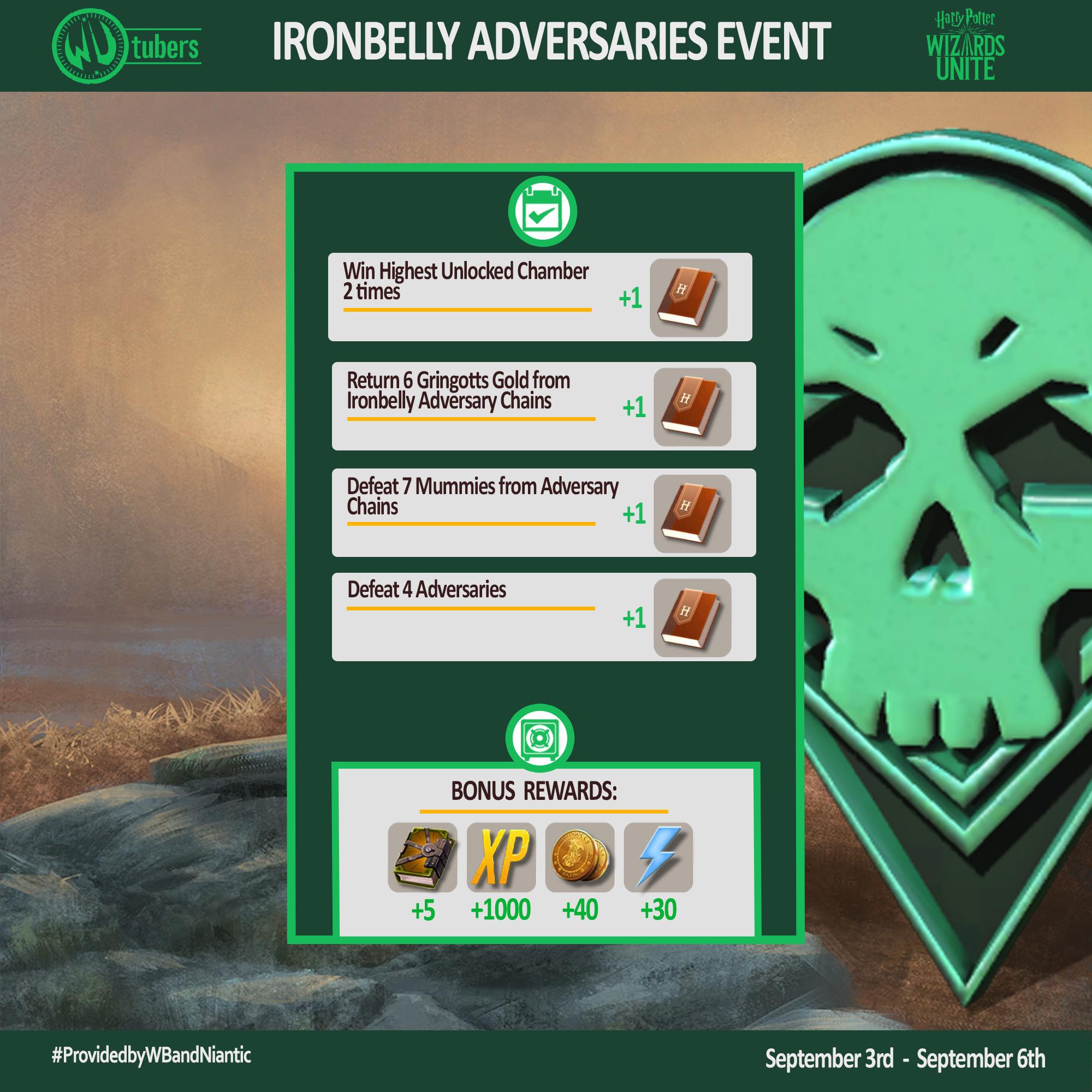 Ironbelly_Adversaries_tasks_bonus.jpg