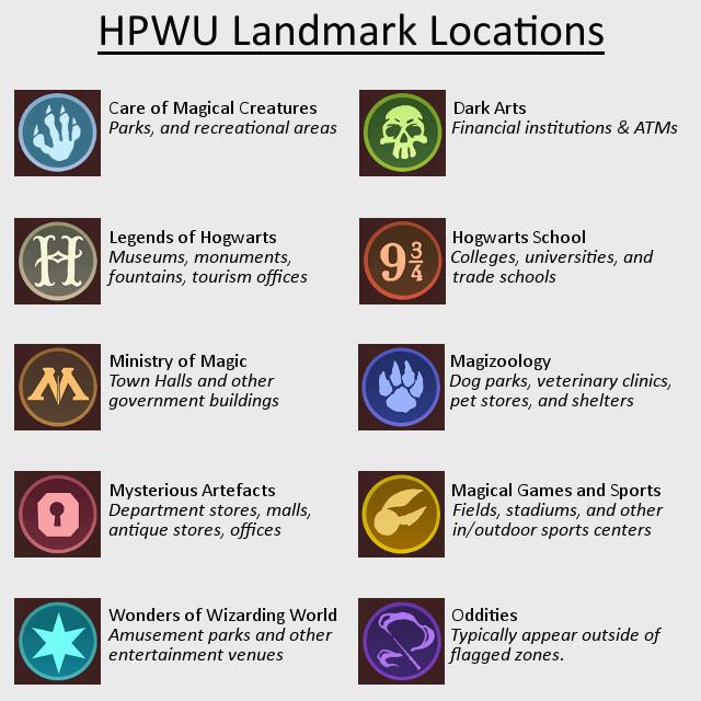 hpwu-landmarks.jpg