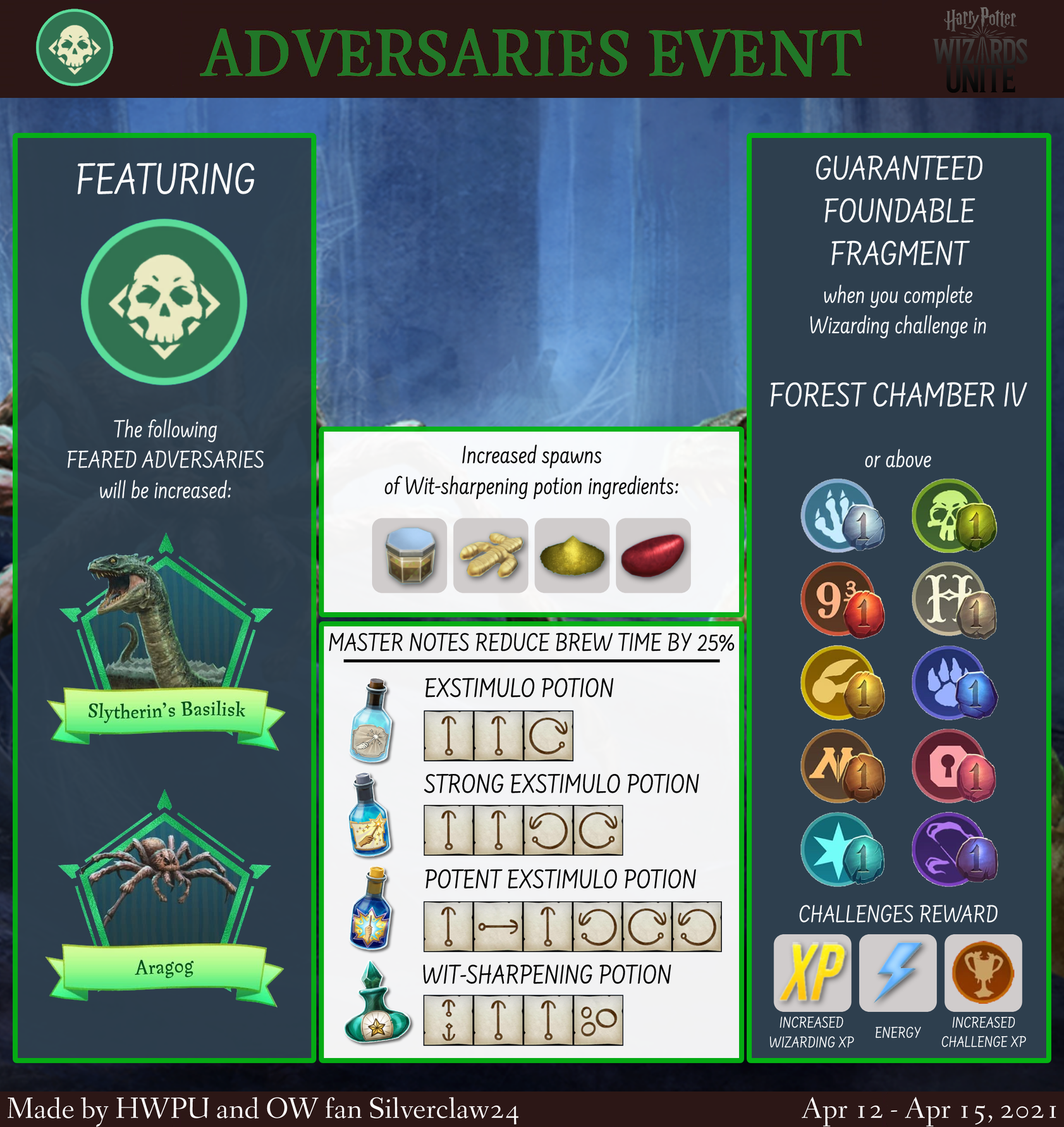 April adversaries 2 featured.png