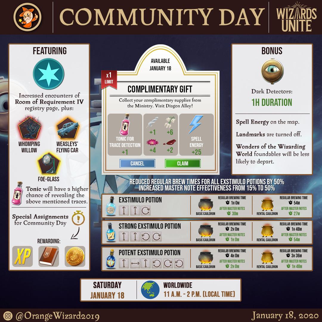 COMMUNITY_DAY_-_JANUARY_2020.jpg