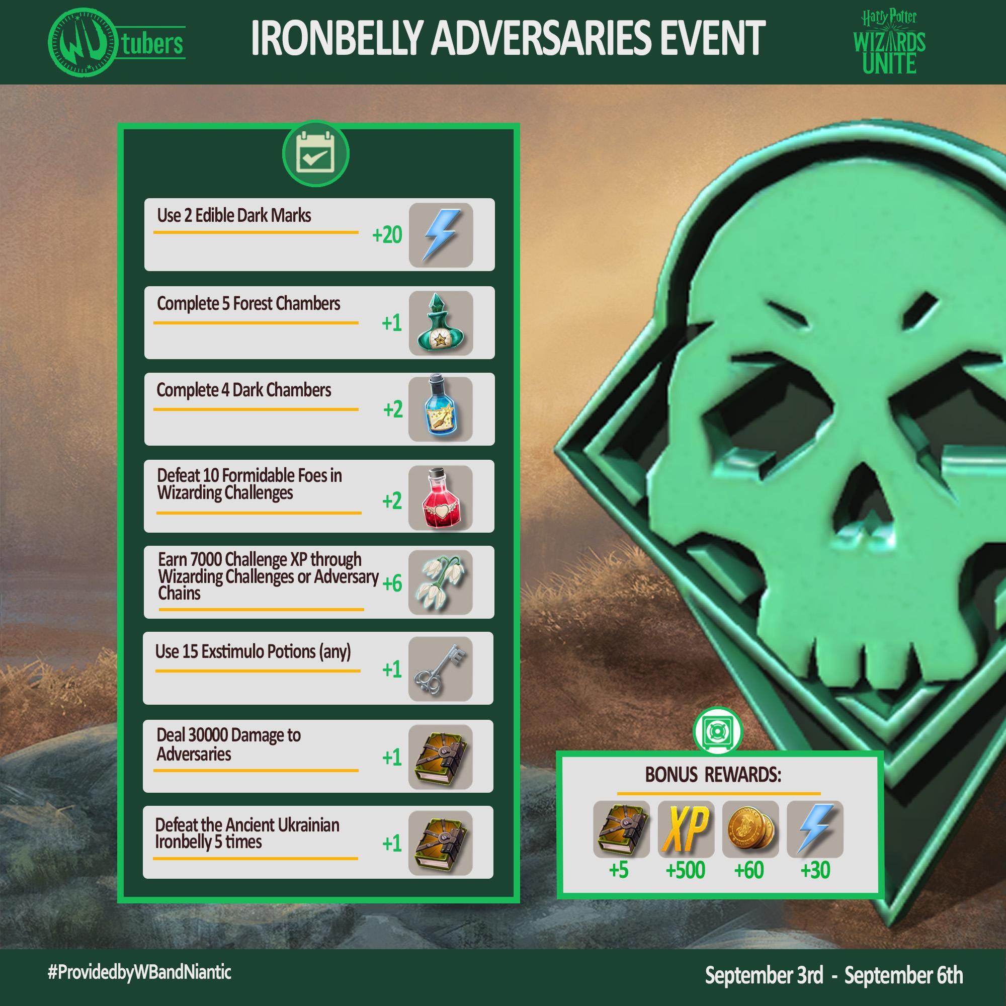 Ironbelly_Adversaries_tasks.jpg