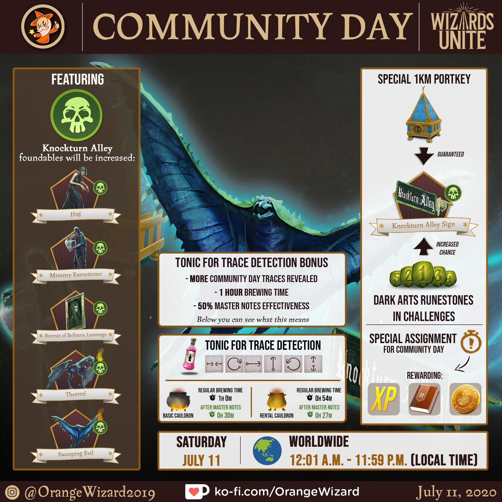 COMMUNITY_DAY_-_JULY_2020.jpg