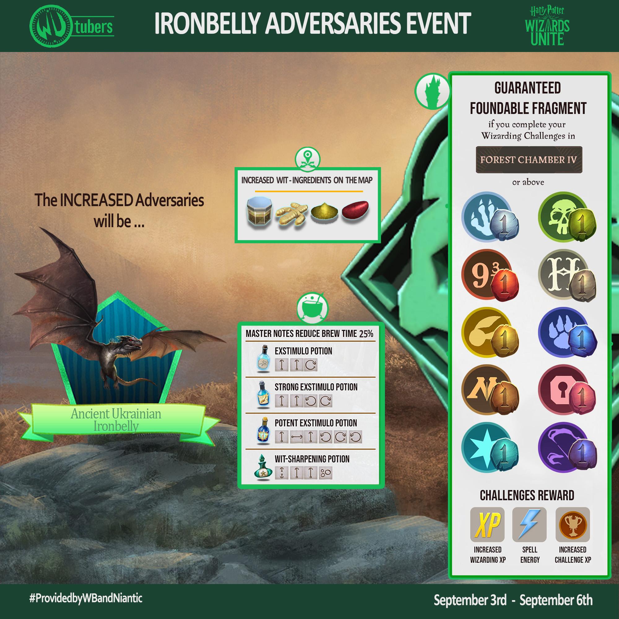 Ironbelly_Adversaries_features.jpg